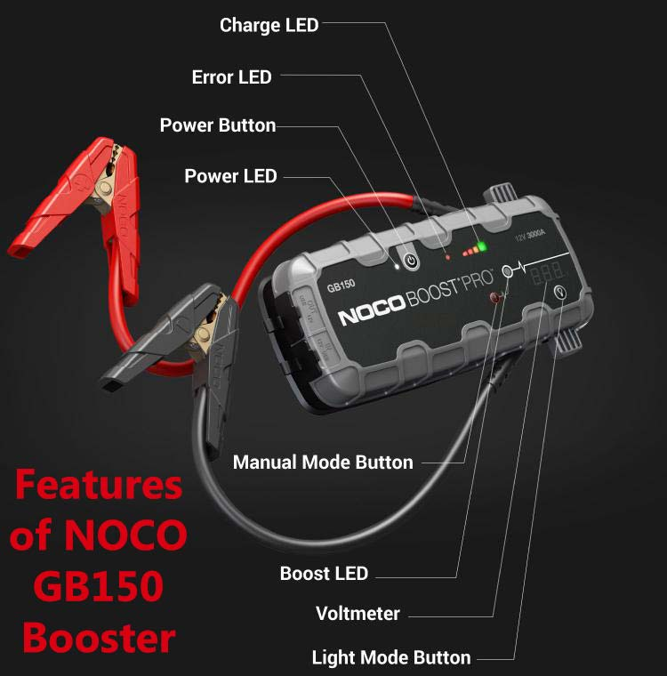 Features of Noco GB150 Booster